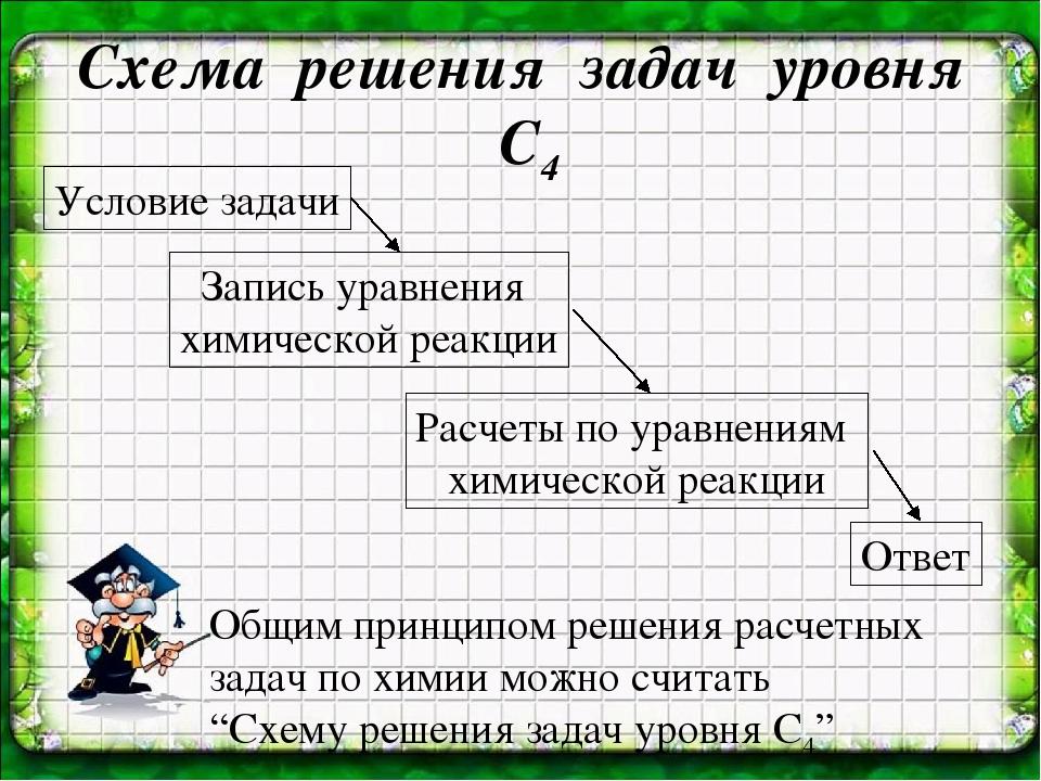 Решения задач химии с4 решение задач по рымкевич 10 класс
