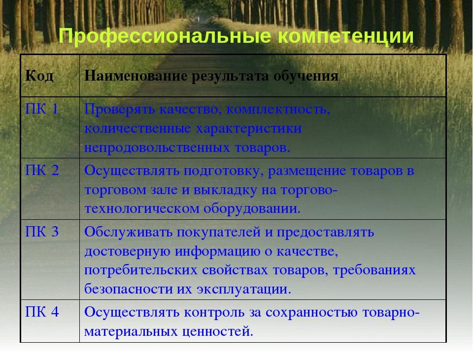 Профессиональные компетенции КодНаименование результата обучения ПК 1Провер...