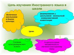 Цель изучения Иностранного языка в школе формирование у школьников иноязычной