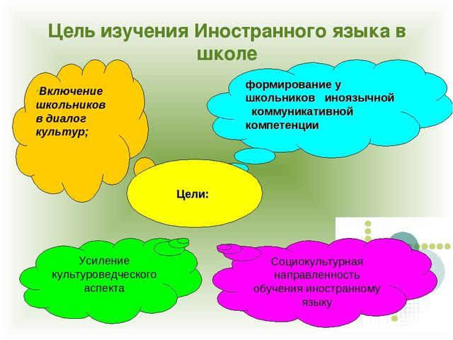 Цель изучения Иностранного языка в школе формирование у школьников иноязычной...