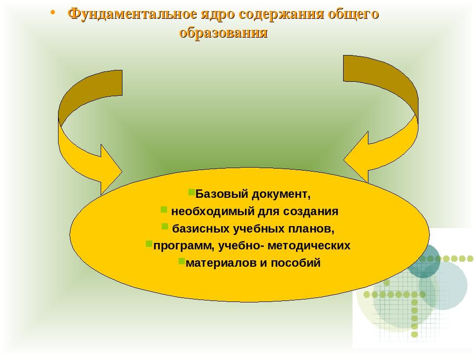 Фундаментальное ядро содержания общего образования Базовый документ, необходи...