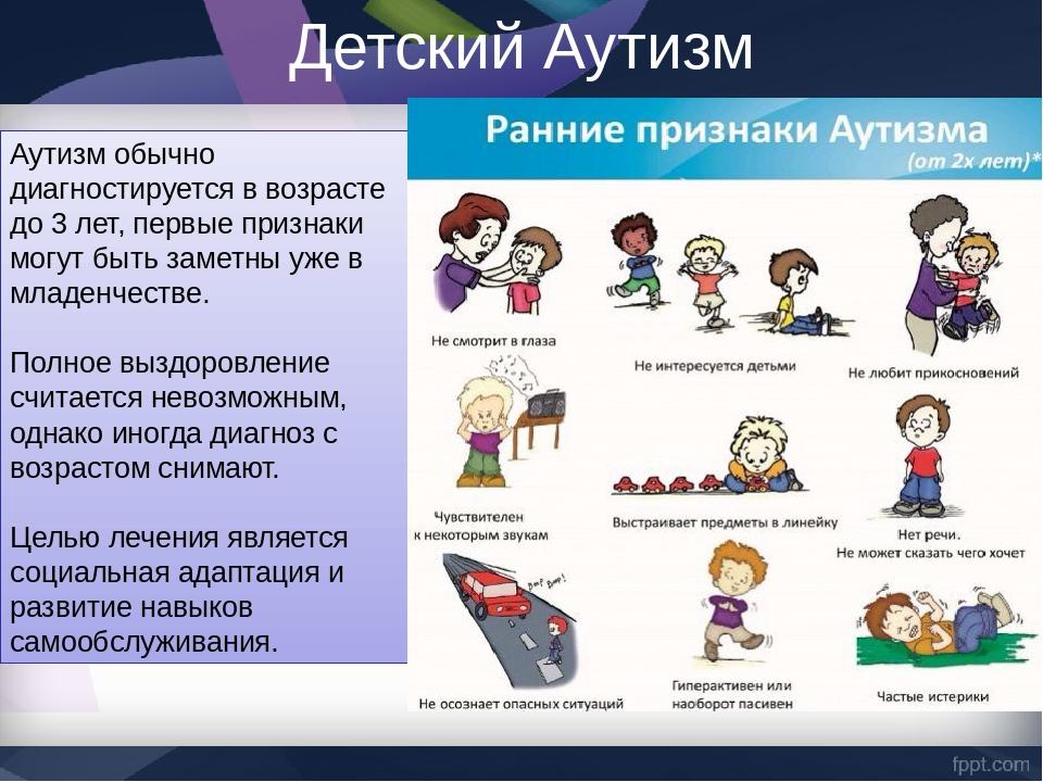Картинки признаки аутизма