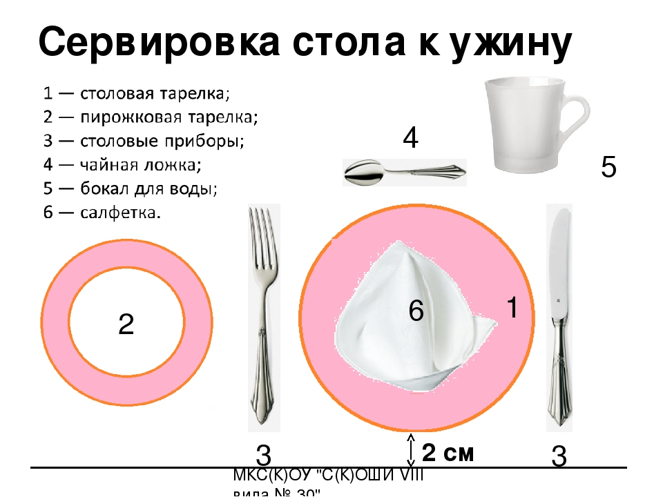 Виды сервировки стола к завтраку