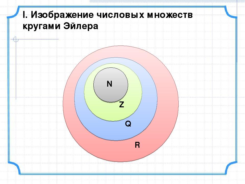 картинки кругов множество поведение твайлы мешает