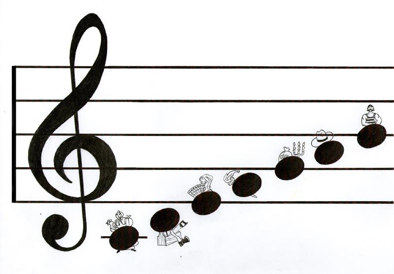 Картинки для детей ноты нотный стан