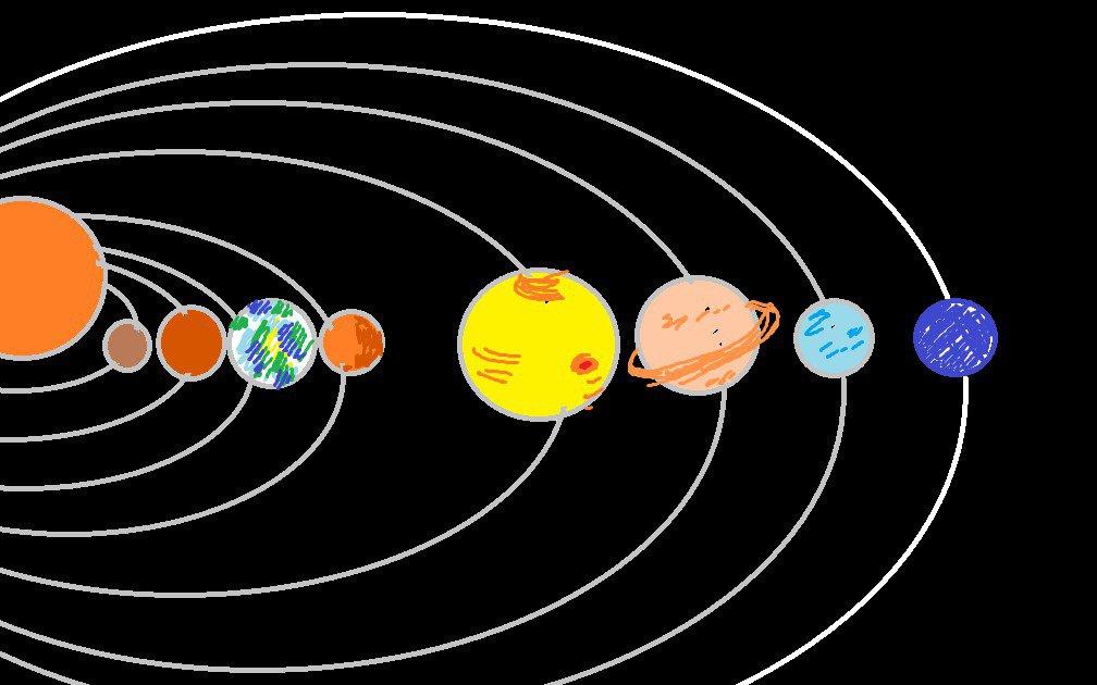 Расположение планет вокруг солнца картинки