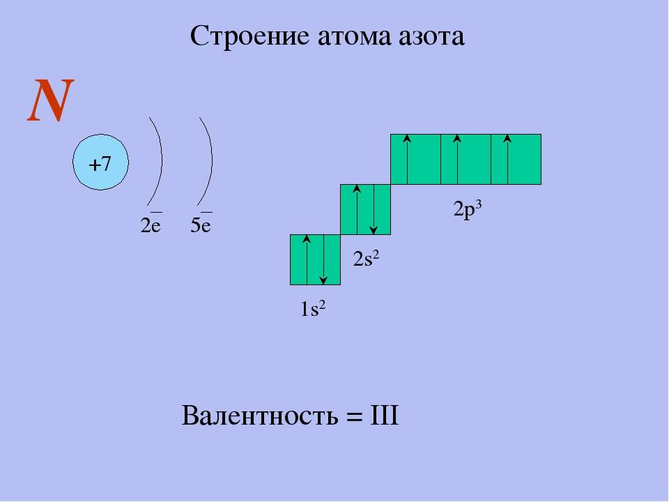 Из трех гибридных орбиталей атома азота две вступают в образование а третья содержит неподеленную пару электронов (рис.