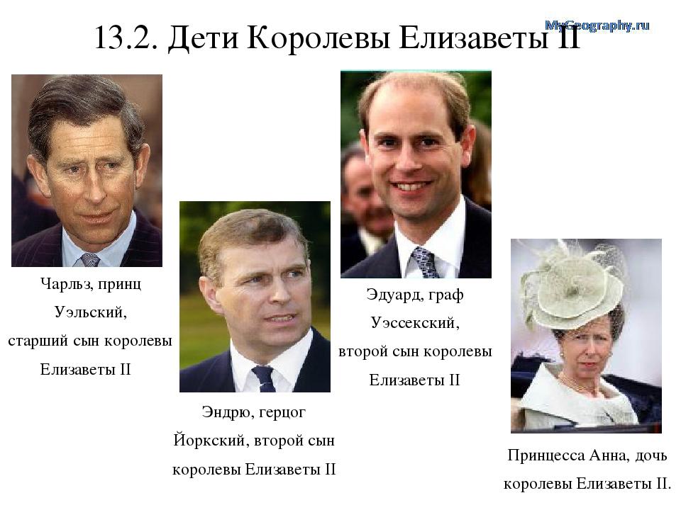 13.2. Дети Королевы Елизаветы II Чарльз, принц Уэльский, старший сын королевы...