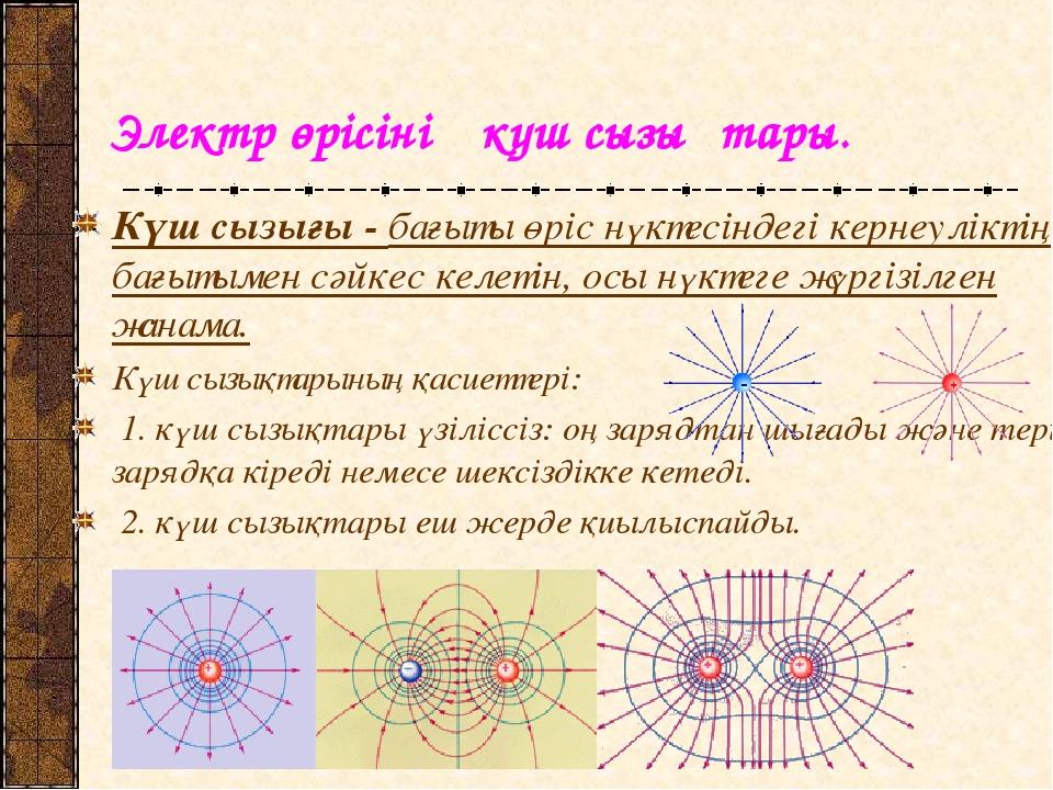 Электр өрісінің күш сызықтары. Күш сызығы - бағыты өріс нүктесіндегі кернеулі...