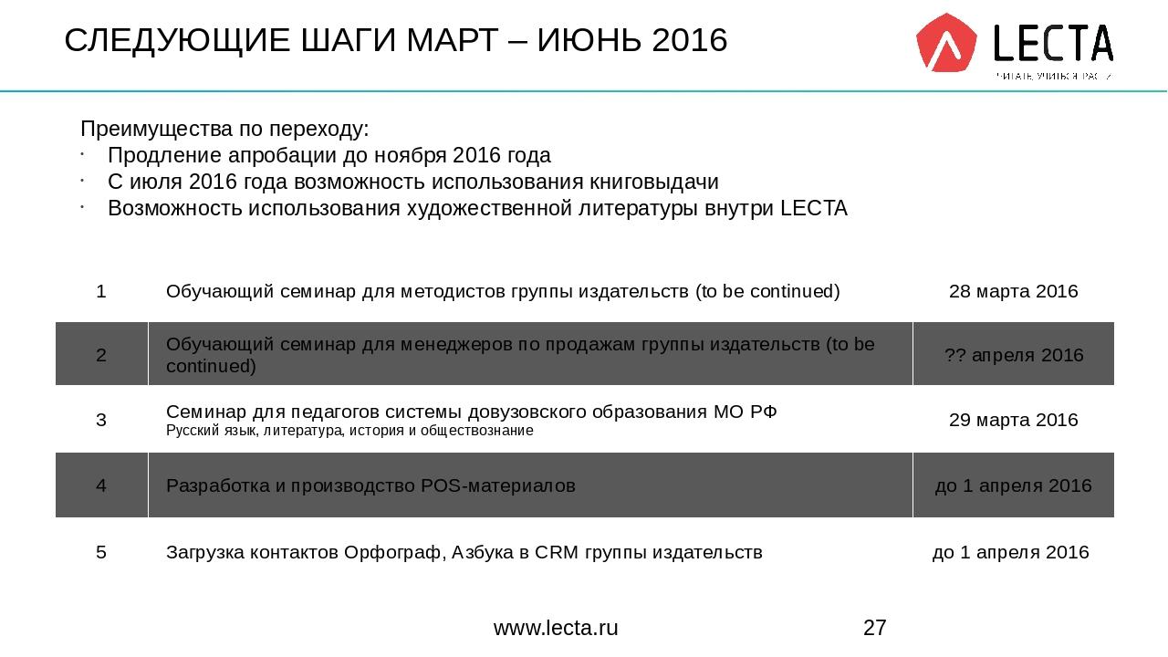 СЛЕДУЮЩИЕ ШАГИ МАРТ – ИЮНЬ 2016 www.lecta.ru Преимущества по переходу: Продле...