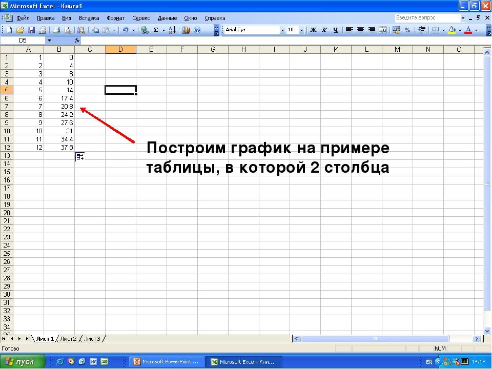 Построим график на примере таблицы, в которой 2 столбца