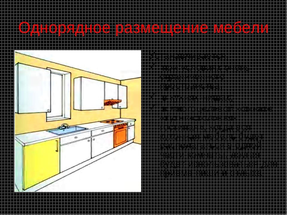 Однорядное размещение мебели Устанавливается: при условиях очень ограниченног...