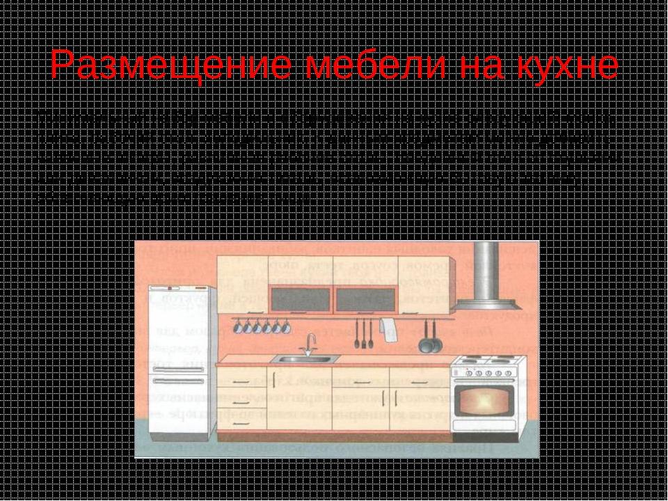 Размещение мебели на кухне Минимальный набор мебели и оборудования на кухне с...